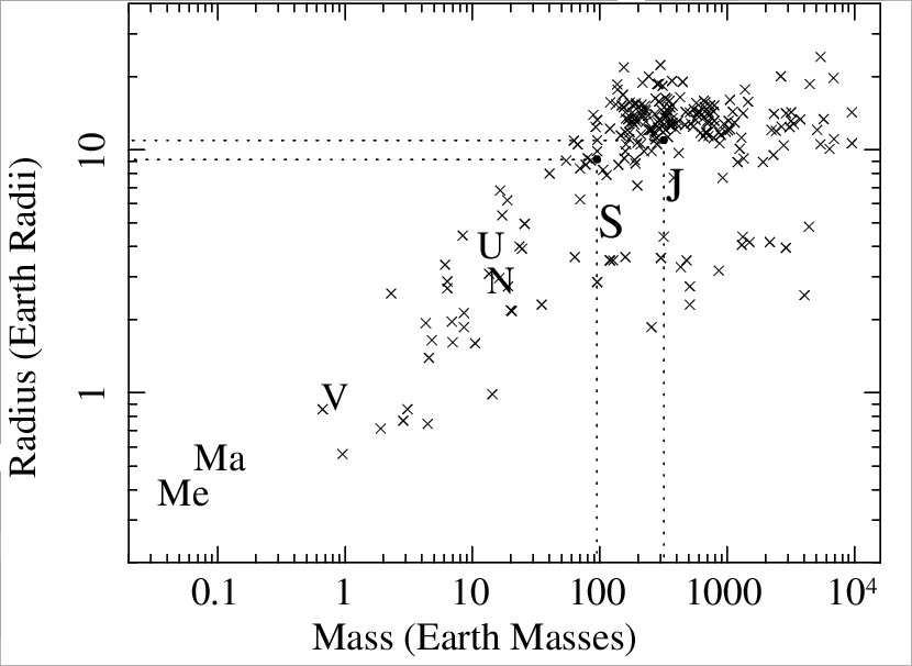 the importance of the discovery of habitable exoplanets Possible habitable planet discovered  an eso may 2006 press release summarised the importance of  another issue that arises from the discovery of exoplanets in .